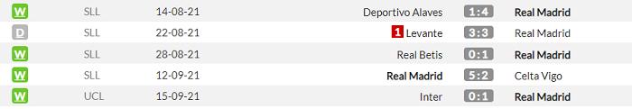 Валенсия - Реал. Анонс и прогноз матча Примеры на 19.09.2021 - изображение 2