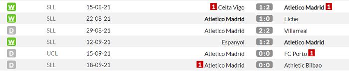 Хетафе - Атлетико. Анонс и прогноз матча Примеры на 21.09.2021 - изображение 2