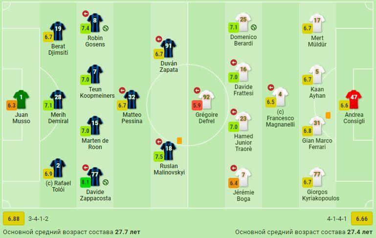 Малиновский стал одним из лучших в матче против Сассуоло - изображение 2