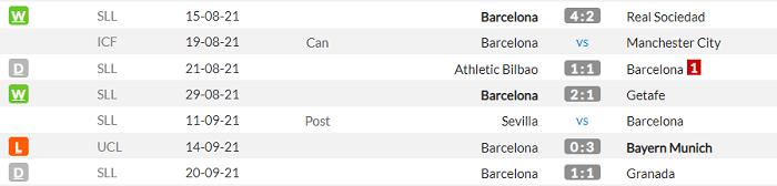 Кадис - Барселона. Анонс и прогноз матча Примеры на 23.09.2021 - изображение 2