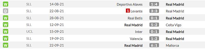 Реал - Вильярреал. Анонс и прогноз матча Примеры на 25.09.2021 - изображение 1