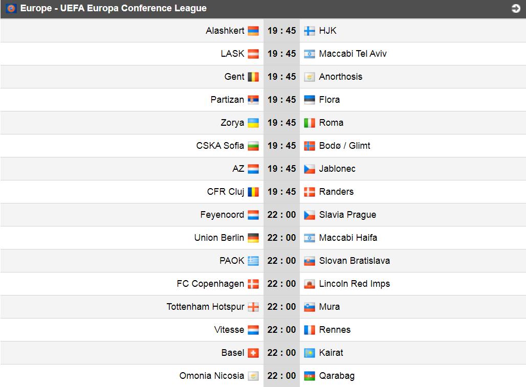 Таблица коэффициентов. Украинские потери и достижения конкурентов в ЛЧ. На очереди - матч Зари и другие поединки ЛЕ и ЛК - изображение 1