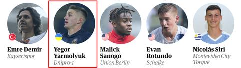 Юный полузащитник СК Днепр-1 вошел в ТОП-60 талантов мирового футбола по версии The Guardian - изображение 1
